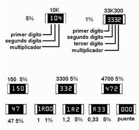 smd resistor code 334 tabela codigo leitura resistores smd fegargai eletr 244 nica