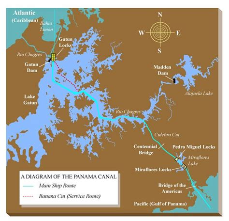 panama canal diagram a diagram of the panama canal flickr photo