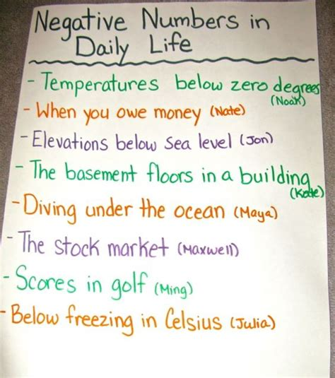 application of integers on daily life with examples meritnation com