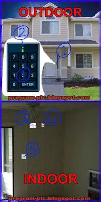 lock unlock door for home automation