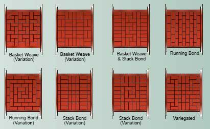 sidewalk paver designs patterns for laying brick pavers brick paver design patterns interior