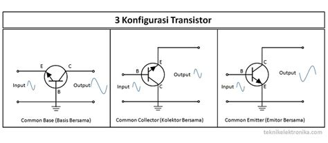 konfigurasi transistor bjt fungsi transistor common base 28 images penguat transistor abi sabrina low voltage wiring