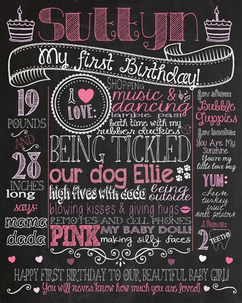printable chalkboard poster bubblegum pink diy printable custom chalkboard birthday