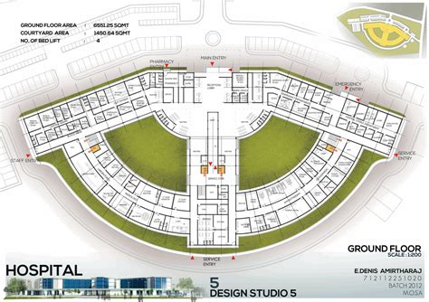 Coupons For Ballard Designs 28 hospital layout plan szukaj w t a general