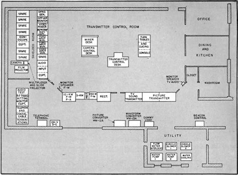 layout of building and equipment jim hawkins wor tv north bergen transmitter page