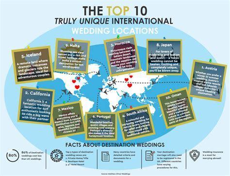 Infographic: Top 10 Unique International Wedding