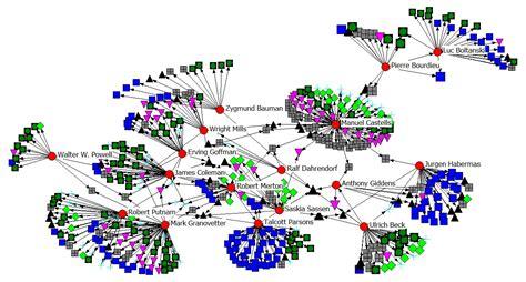 Contempor blog de an 225 lisis de redes