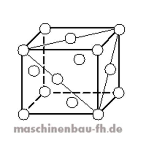 kfz gitter werkstofftechnik gitterarten kubisch raumzentriert