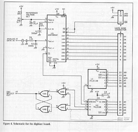 b u4d figure spectrum analyzer