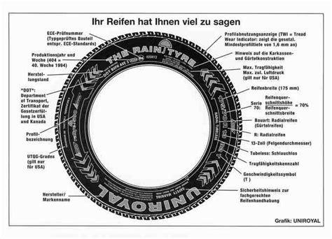 Motorrad Winter Reifen by Reifen Glanzk 246 Nig