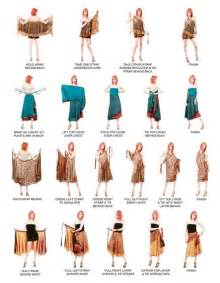 Saree Draping Steps Instructions How To Wrap Those Multi Way Tie Up Skirt