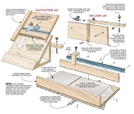 Woodsmith Jewelry Box Plans