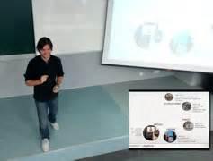 Modelo Curriculum Upv Alejandro Rodr 237 Guez Villalobos Curriculum Vitae