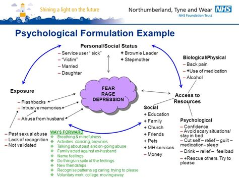 Psychological Formulation Template Power Interest And Psychology Developing David Smail S Ideas Ppt Video Online Download