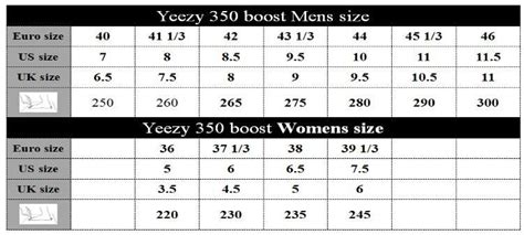 adidas yeezy boost 350 size guide