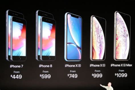 apple releases    inspired iphones iphone   dead mobile  gadgets