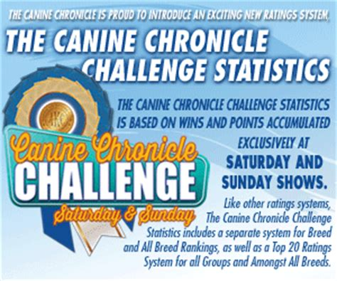canine chronicle check out the canine chronicle challenge statistics