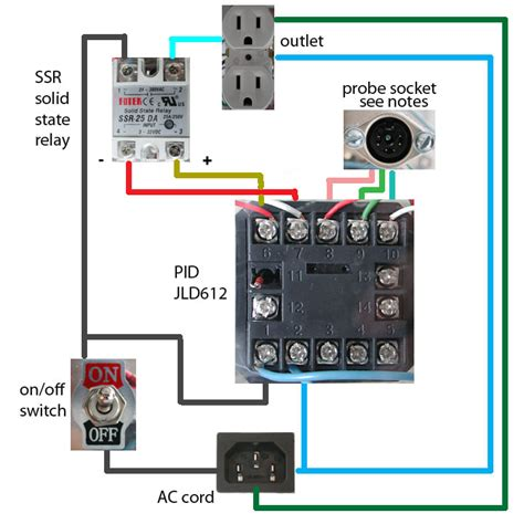 pid temperature controller wiring diagram get free image