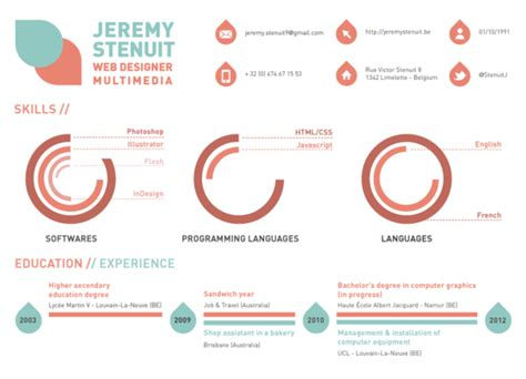 Simply Me Graphic 18 Original Oceanseven cv w formie infografiki 5 cocoondesign pl