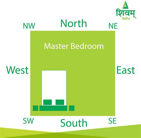 vastu bedroom vastu for master bedroom 28 images vastu tips for