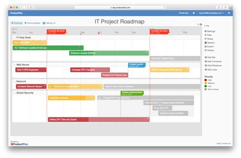 it project roadmap template