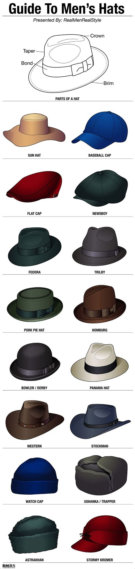 types of hats a guide to stylish men s hats business insider