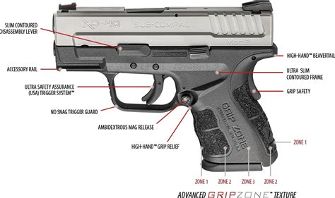 Gat Daily Giveaway - springfield xd mod 2 45 acp review gat daily guns ammo tactical