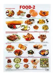buy dreamland food 2 chart online in india kheliya toys