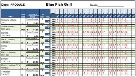 restaurant order guide template kitchen inventory sheets restaurant order