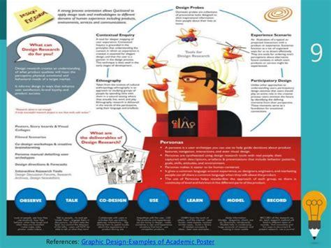 best poster presentation design workshop designing effective poster presentations
