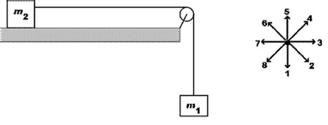 goodman ac heat thermostat wiring diagram goodman