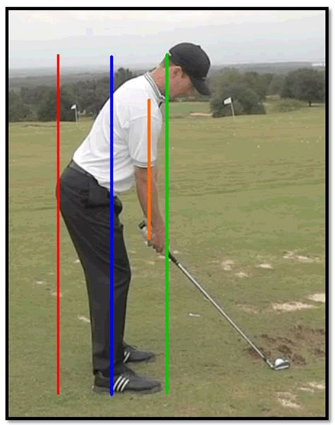 golf swing set up how to build the perfect golf swing step 2 building the
