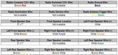 1994 toyota avalon radio wiring diagram free