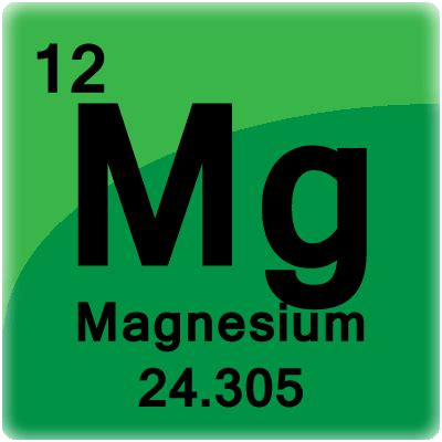 color of magnesium color periodic table element cells