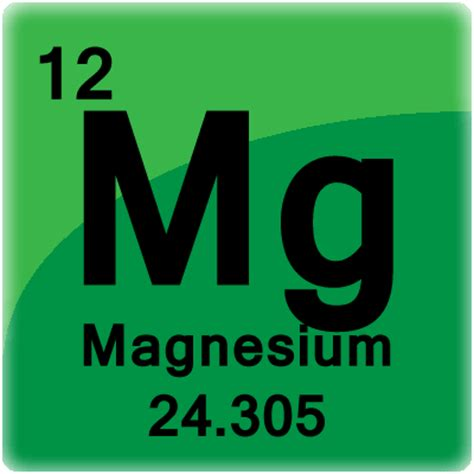 Magnesium On The Periodic Table by Color Periodic Table Element Cells