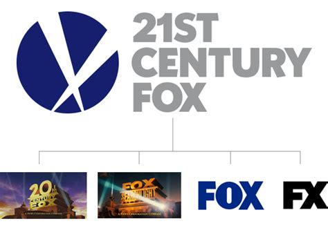 designcrowd under consideration 21st century fox logo design contest showcase