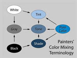 color tone definition file tint tone shade svg wikimedia commons