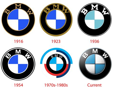 Bmw Motorrad Meaning by Bmw Motorrad Logo Png Www Pixshark Images