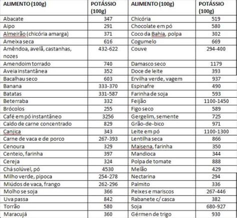 alimenti ricchi di albumina index of wp content gallery alimentos ricos em potassio