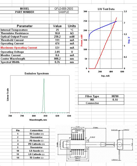 laser diode pin configuration fiber coupled laser diode at 808nm