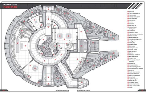 star wars floor plans a floor plan of the millennium falcon from star wars from