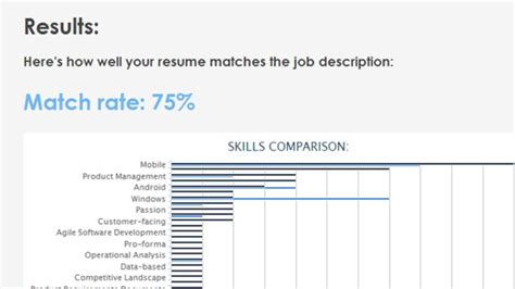 jobscan analyzes your resume helps you get past computer