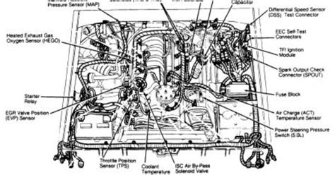 Ford F150 Engine Diagram 1989 Http Www 2carpros Com