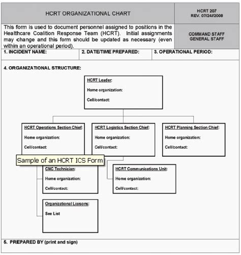Ics Planning Section Chief by Emergency Contact Form Sle