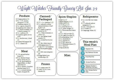 printable weight watchers shopping list weight watcher grocery list jan3 9 heathy pinterest