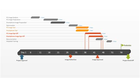 hourly gantt chart excel template office timeline project management plan free gantt