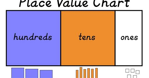Place Value Cards Template by Place Value Cards In Our Pond