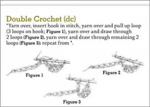 The basics to learn how to single crochet doublet crochet and more