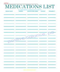 free printable medication list template search results for blank medication list template
