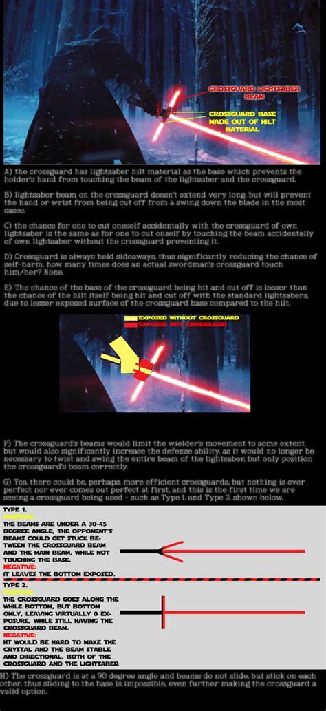 Lightsaber Meme - image 872665 crossguard lightsaber know your meme